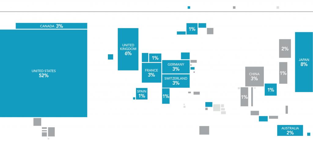EN World Market Cap 2015 Equity