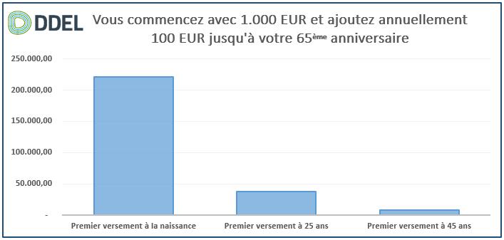 graph-beleggen-moet-aangeleerd-worden-als-tanden-poetsen-fr