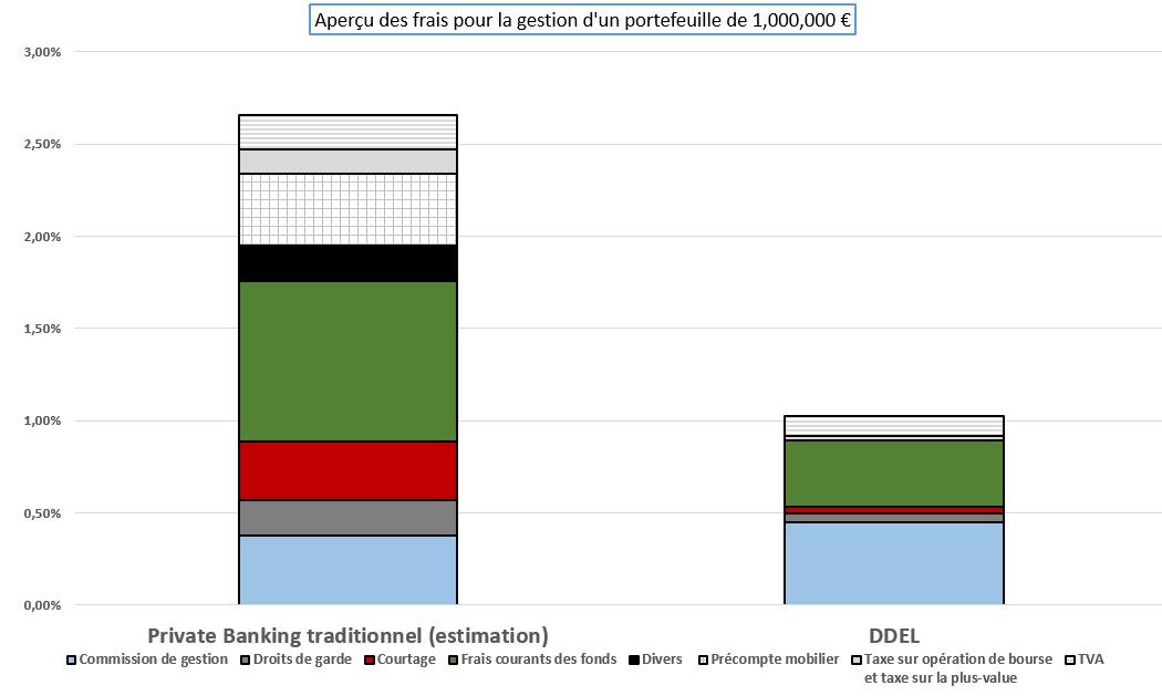 2019-06-03 13_52_11-Copie de Kosten + fiscaliteit - FR.xlsx - Excel